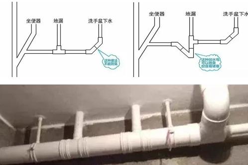 卫生间问题的新解决方案!不降板同层排水系统