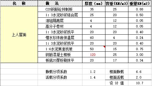 楼面荷载计算(结构设计)_1