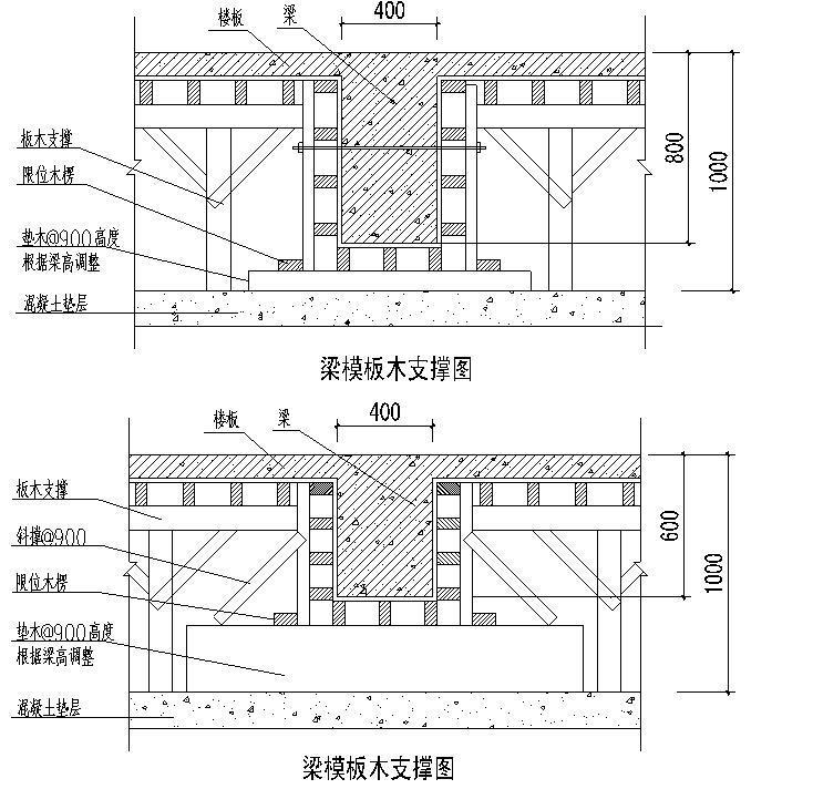 [苏州]商业中心地下工程逆作法施工组织设计(附图丰富)_6