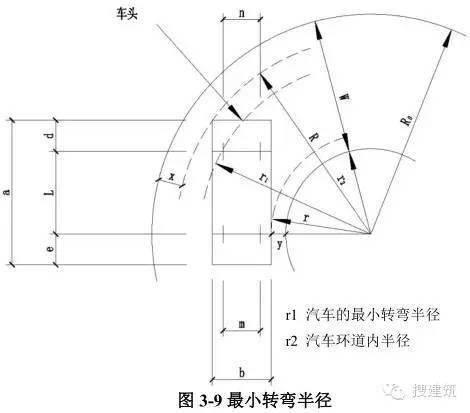 地下车库最优设计总结!!_19