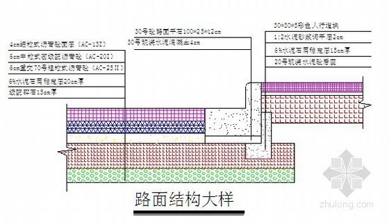 [广州]市政道路工程施工组织设计(投标 附图表)