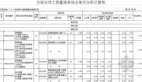 [福建]2013年某迎宾大道路面整治修缮工程量清单控制价(综合单价分析)