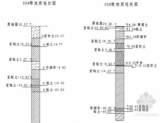 Ф2.0-120m钻孔桩施工方案(大型施工企业)