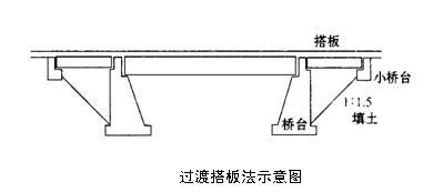 桥梁工程内业资料分享学习_12
