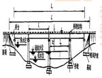 桥梁工程讲义总结(共209页)