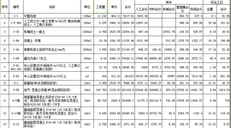 土建工程预算书