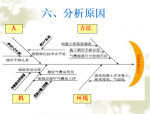 【QC成果】预应力空心板顶板厚度控制