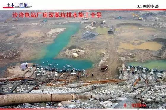 基坑的支护、降水工程与边坡支护施工技术图解_45