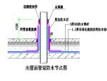 地下室防水施工方案(共32页,内容丰富)