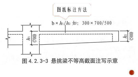 一字之差就不一样,这就是梁钢筋施工图中的7个细节