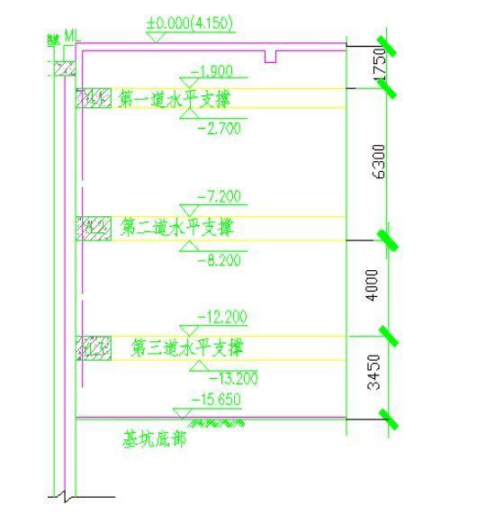 临地铁16.5m深基坑,支护设计及基坑开挖设计方案_7