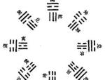 陈益峰:金锁玉关人丁排行定位