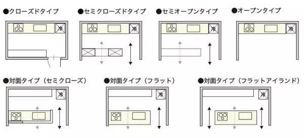 【干货】室内设计空间尺度图解_20