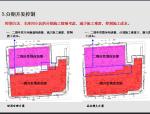房地产设计阶段成本控制细则125页(图文并茂)