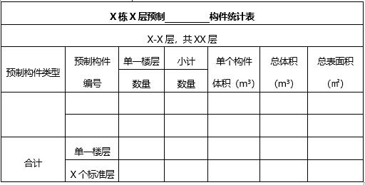 深圳市装配式建筑项目预制率和装配率计算书(参考格式,word)