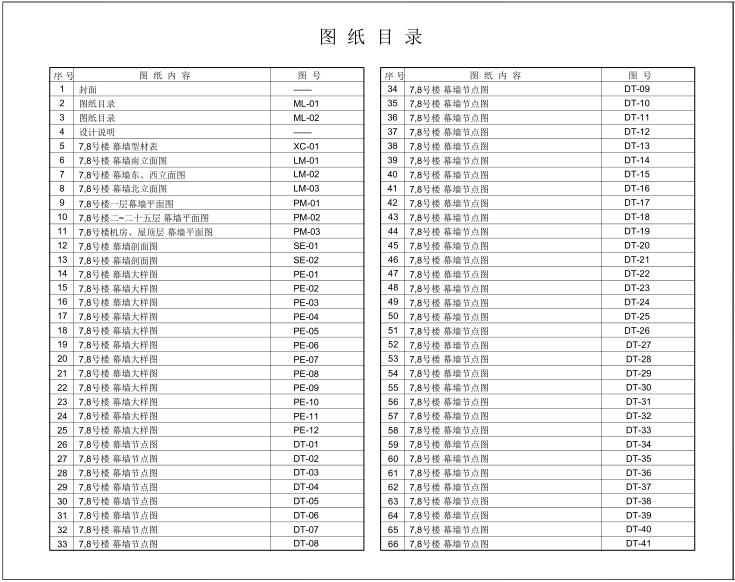 沈阳2栋高层住宅楼幕墙施工图2015_含计算书-图纸目录
