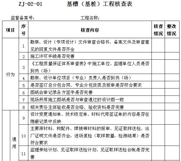 [成都]建设工程质量监督工作计划表(直接套用)_3
