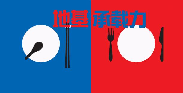地基承载力理论与东西方饮食文化的心有灵犀