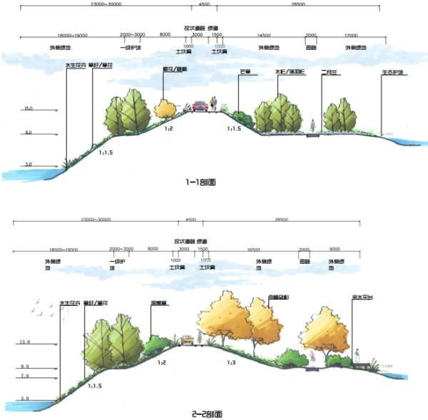 [江苏]生态科普体验区湿地公园景观设计方案(2017最新)