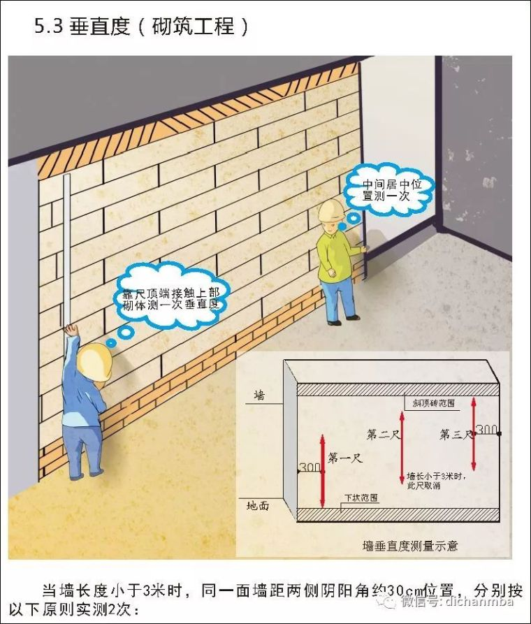 详解在建工程实测实量可视化体系(全套),完美!!!!_29