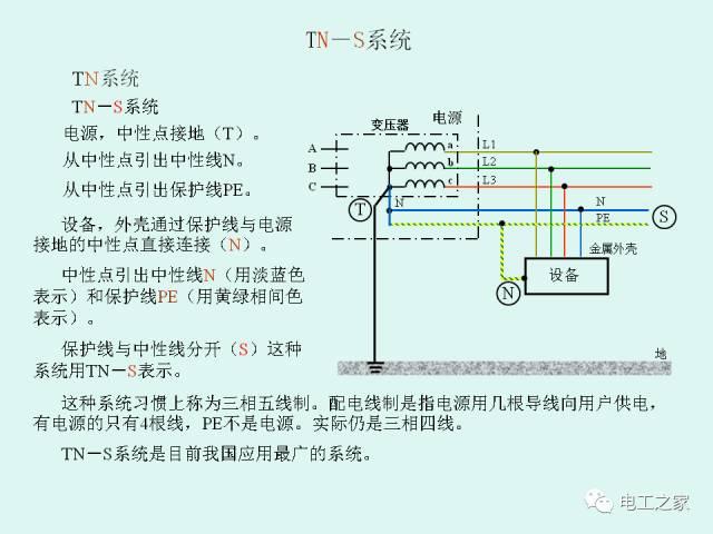 低压配电系统的供电电制和剩余电流动作保护_21