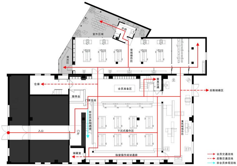 上海M.Y.Lab店空间改造-22