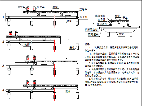 现浇空心板桥施工组织设计(57页)