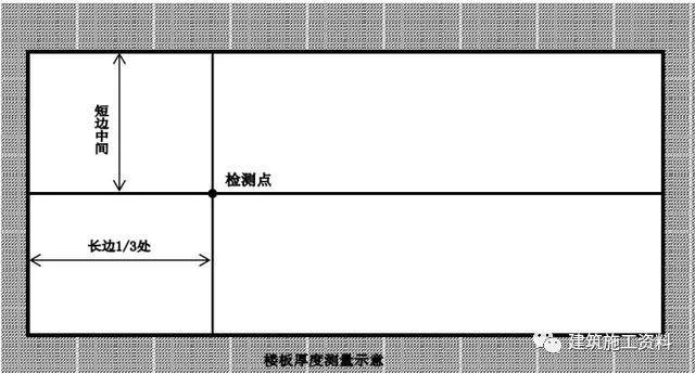 工程实测实量标准及操作指引_5