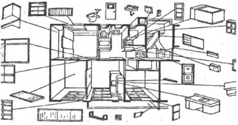 万科成品住宅工业化开发技术解析、管理要点及工艺工法分享