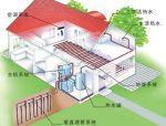 地源热泵系统你了解吗?