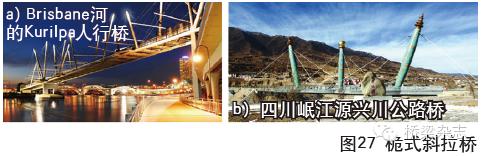 两百年来桥梁结构的组合与演变_28