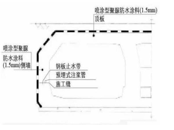 隧道防水施工工艺及流程