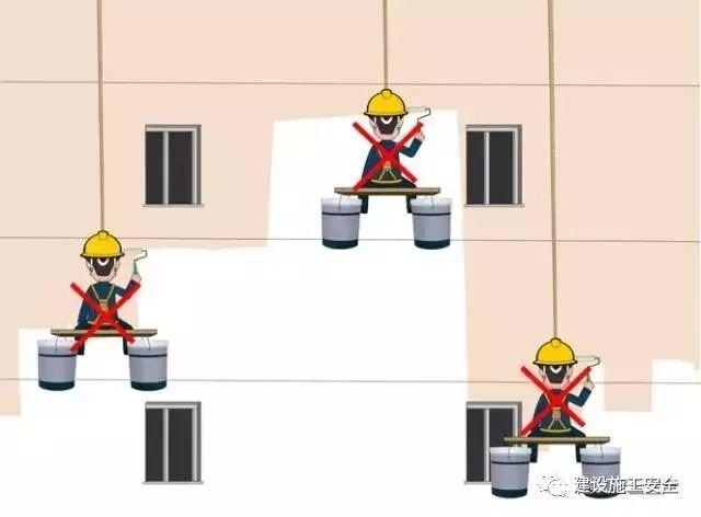 施工现场常见10种高空坠落事故风险点_3