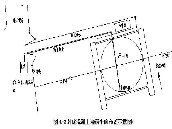 沅江大桥双壁2#墩钢围堰封底施工专项方案