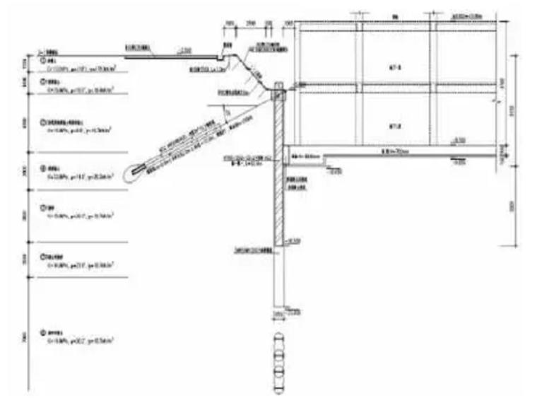 五轴搅拌桩插型钢资料下载-基坑支护设计专家评审的乱象,共勉!