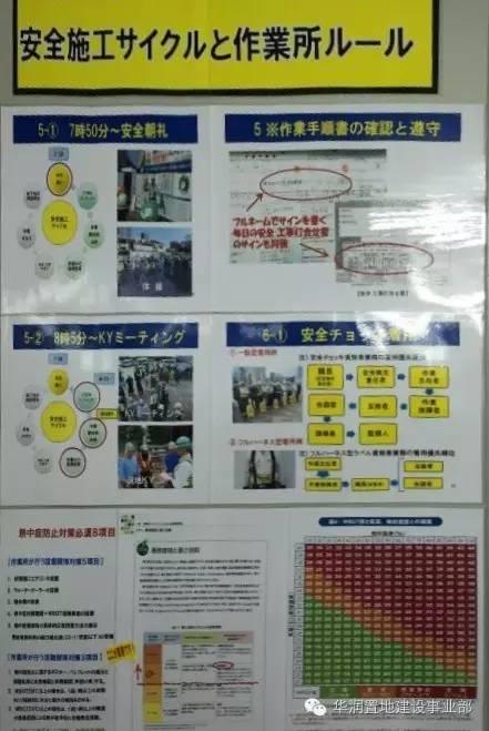 大量图片带你揭秘日本建筑施工管理全过程,涨姿势!_19