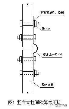 最新《建筑装饰装修工程质量验收标准》对机电的要求_29