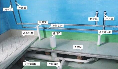 建筑水电安装主要工作及常见施工问题培训