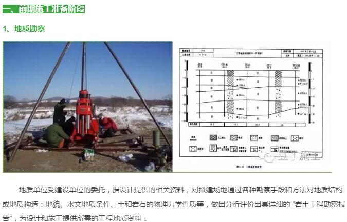 图文说明高层建筑全流程施工过程(看完=跟完一个完整项目)