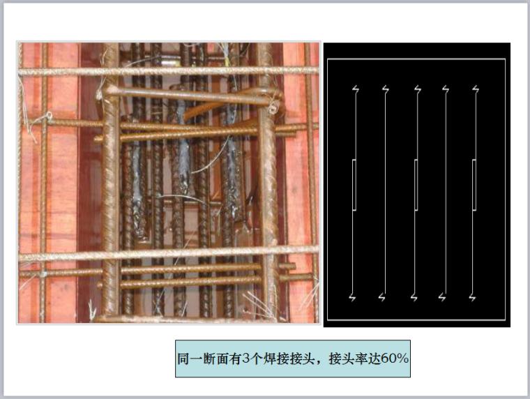 钢筋分项工程质量通病防治(共55页)_1