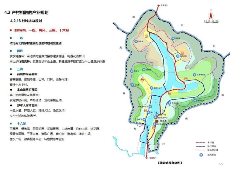 [四川]某镇泉水村村庄规划景观方案设计文本PPT(126页)_8