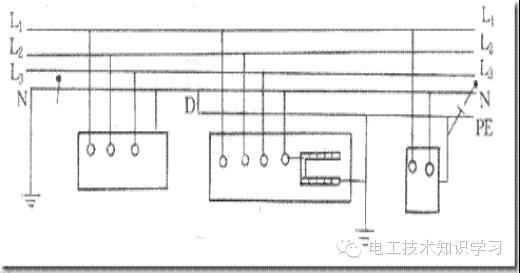 TN_S工地三相五线制电路布线详解_33