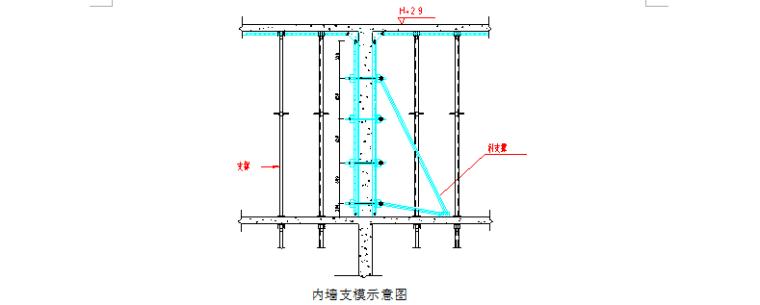 铝模施工方案范本