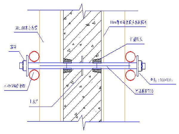 高架桥下方专项施工方案(公共停车场)