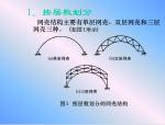 钢结构-网壳结构(形式、设计、抗震计算、稳定性等)(112页ppt)