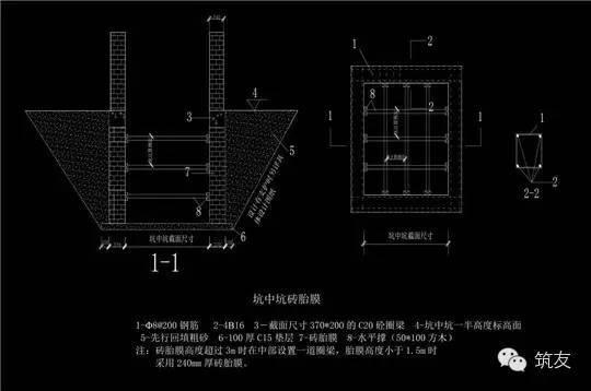 房屋建筑工程常用模板及支撑施工图集 (地下室、基坑模板)