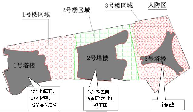 珠海富盈钢结构安装方案