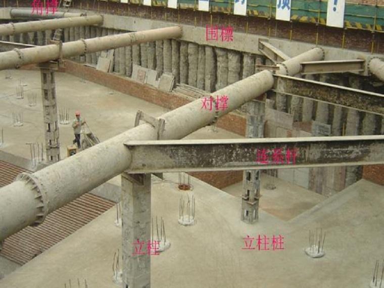 基坑工程内支撑结构施工ppt版(共41页)