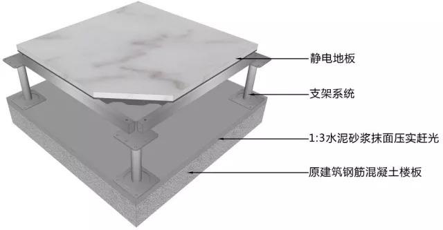三维图解地面、吊顶、墙面工程施工工艺做法_3