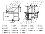 (54+2×90+54)m连续梁施工方案